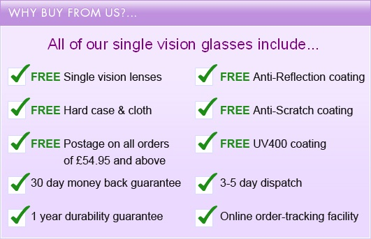 Why Buy From Online Opticians UK