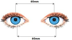 Pupil Distance Image