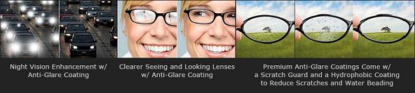 Anti Reflection Coating Glasses Features