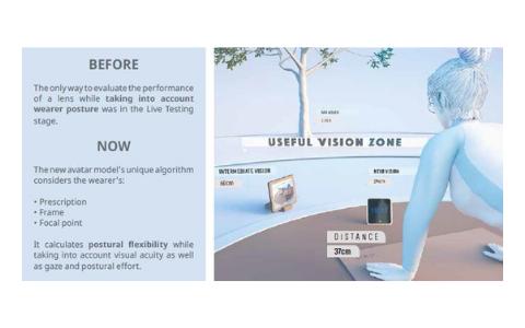 Varilux Comfort Max Research & Development Process
